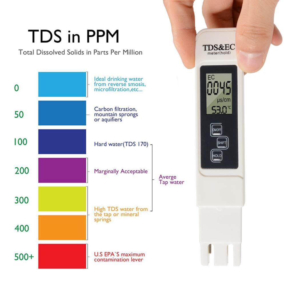 OS Digital 4 In 1 TDS PH EC Temperature Meter Kit 0-9999us/cm Electrical Conductivity 0.01PH Resolution for Household Drinki
