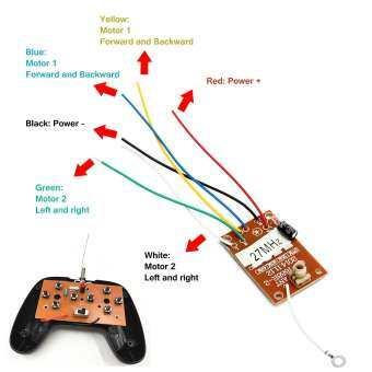 8 ปุ่ม 4CH รีโมทคอนโทรลบอร์ด 27 เมกะเฮิร์ตซ์สำหรับ DIY SN-RM9-