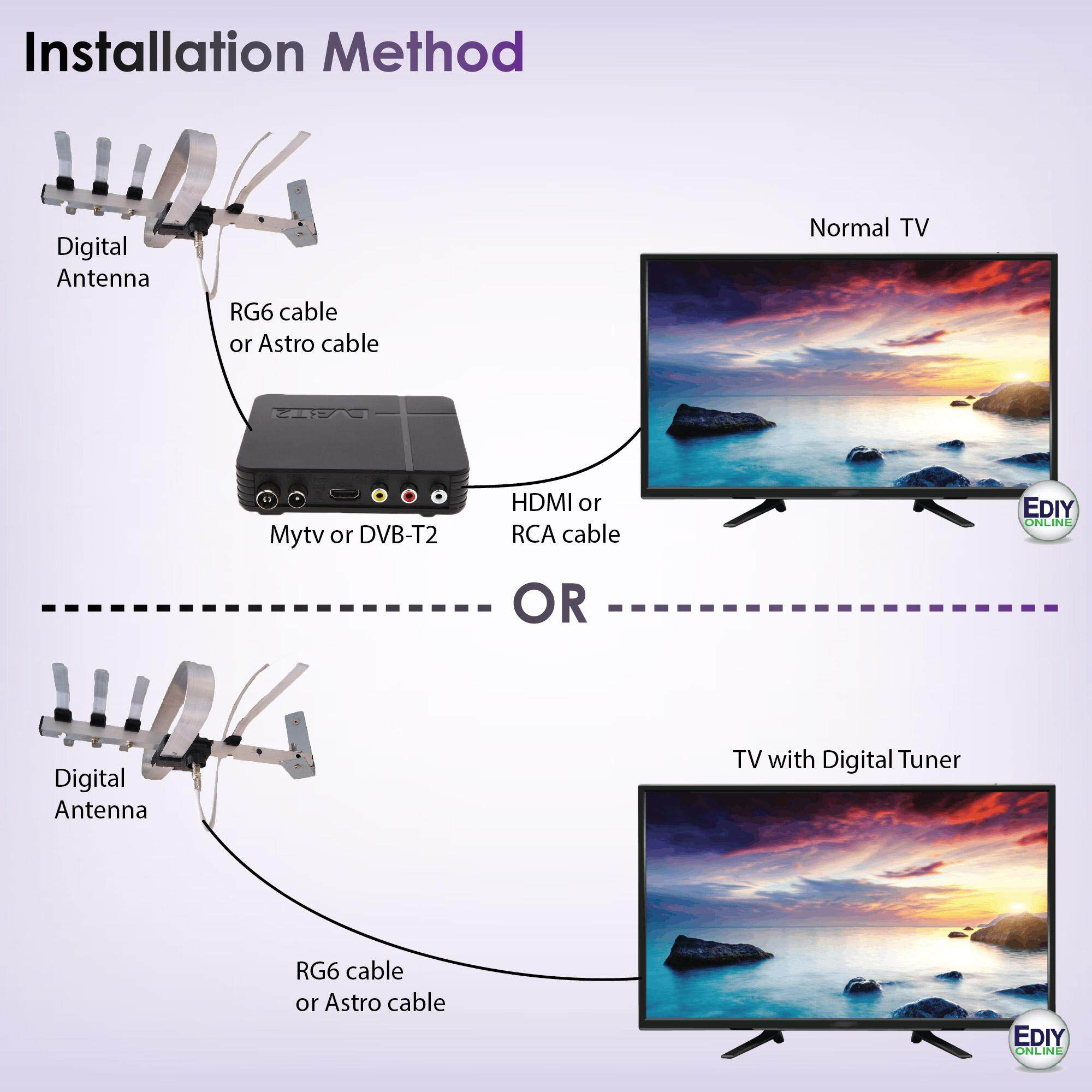 10 ELEMENT UHF HDTV DIGITAL TV ANTENNA WITH 10 METER CABLE ME-10E WATCH  MYFREEVIEW DVBT2 MYTV _0102027