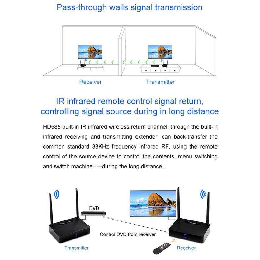 Carcool HD585 Wireless HDMI Transmitter Receiver Video 5 8 GHz 350M Sender  Extender