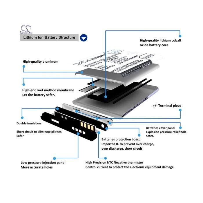 New Battery SP3676B1A Samsung GT-N8010 Galaxy Note 10.1 WiFi GT-N8013 1S2P