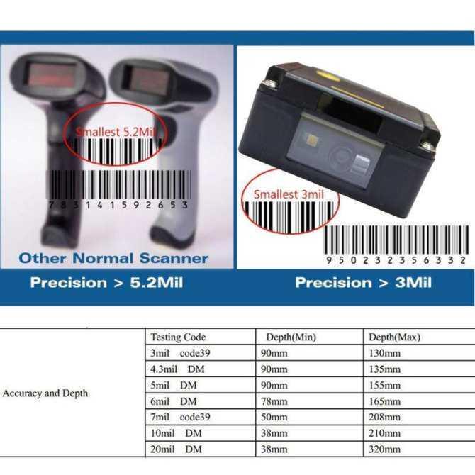 Portable EP2000 Embedded 2D UPC EAN Scan Module USB Barcode Scanner Reader DIY