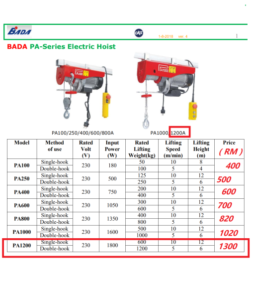 1800w 600/1200kg 6/12 meter 240 v wall ceiling joint switch winch automatic jaw jack safety easy lift lifting lifter steel clamp mini electric chain cable wire hoist block hook gear motor high low down up handle holder holding hold tool carry lock machine