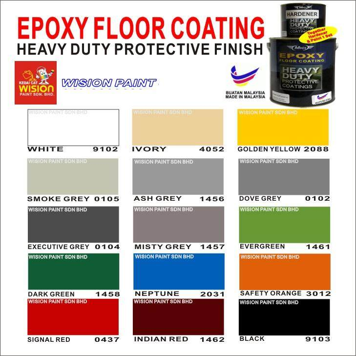 Mici EPOXY 5L - 3012 Safety Orange • Mici • Floor Coating • Heavy Duty Protection / EPOXY FLOOR PAINT / CAT EPOXY LANTAI / CERAMIC TILES CEMENT