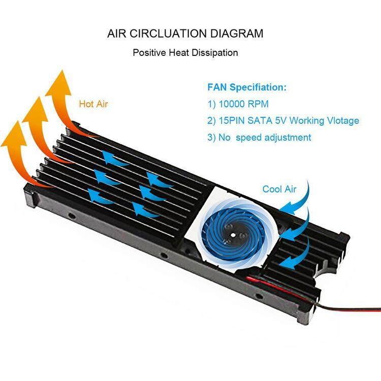 Positive Cooler Heatsinks Groove Designed Double-sided Radiator Set Thermally Conductive Heat Sink