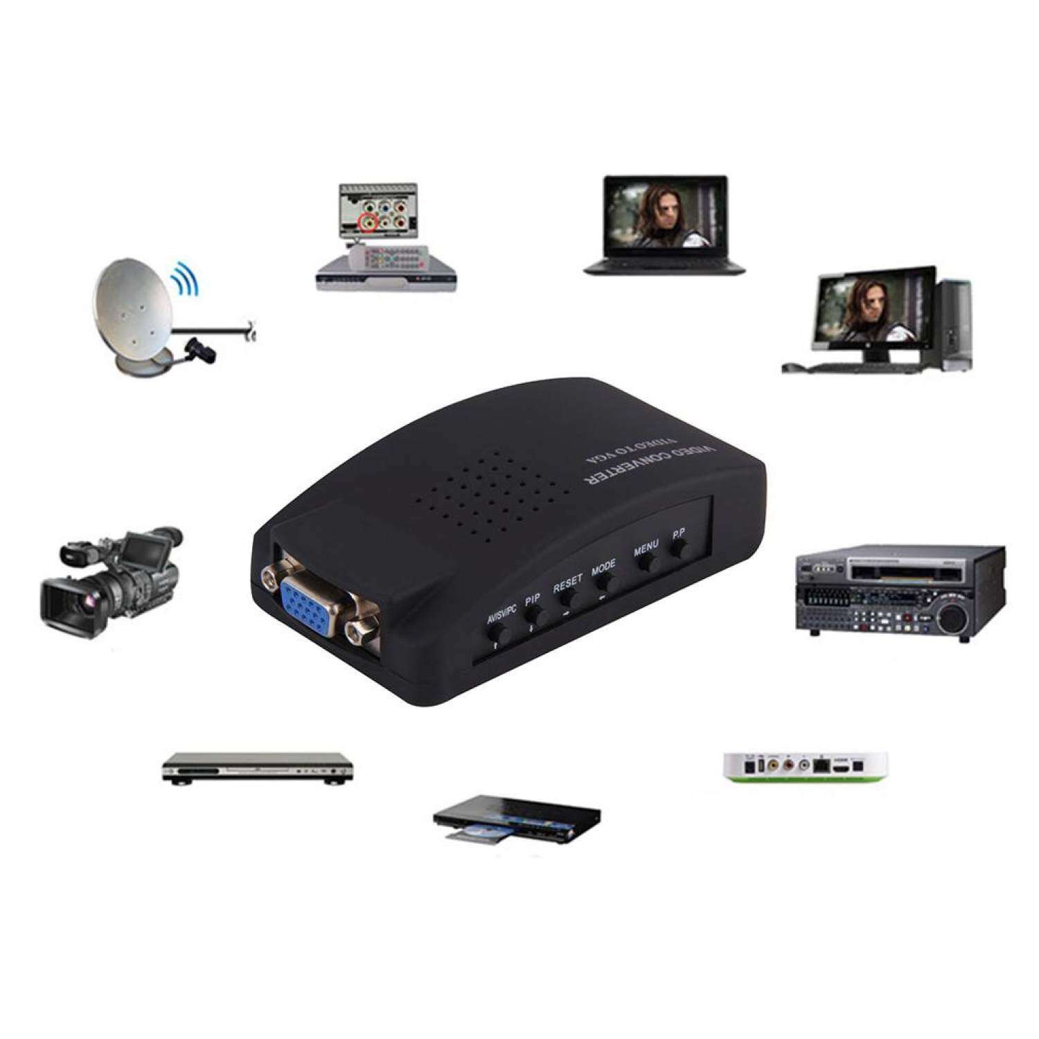 Buy Sell Cheapest Osman Tv Av Best Quality Product Deals Vga To Rca Converter Pc Composite S Video In Lcd Out Adapter
