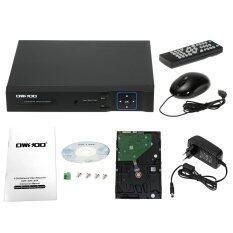 CCTV Sistem Keselamatan - Buy CCTV Sistem Keselamatan at Best Price