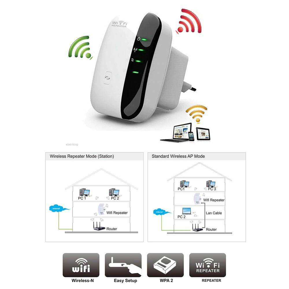 WiFi Wireless Repeater Wi-Fi Range Extender 300Mbps WifiBlast Amplifier