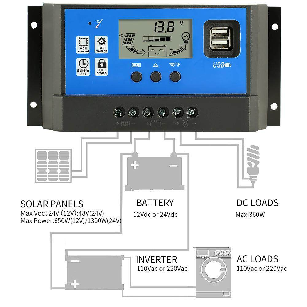 50A Solar Panel Battery Charge Controller 12V 24V AUTO LCD Display Solar  Regulator with Dual USB Output 5V Solar Charge Controller RBL-50A