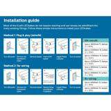 10pcs - Philips EcoFit 16w T8 LED Tube Cool DayLight 4ft 1200mm C/W Bypass  Starter (NEW) / With Fitting
