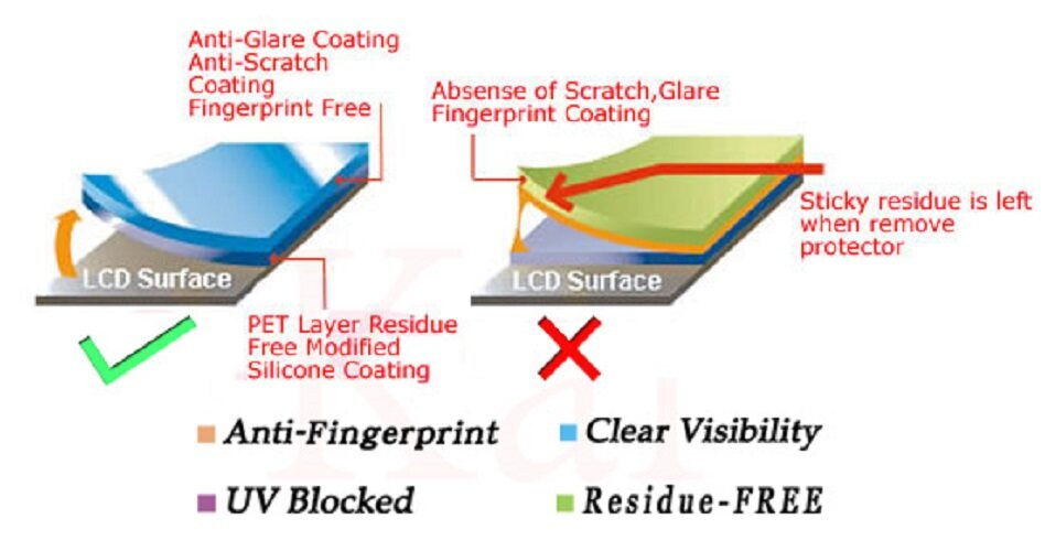 -2020- 2pcs Screen Protector Film fit 13.4 Dell XPS 13 9300 InfinityEdge display Laptop it3 Anti-Glare