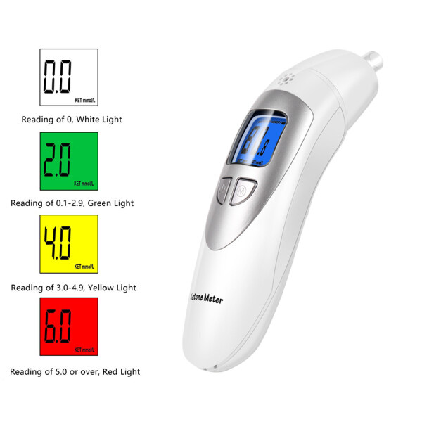 Breath Ketone Meter Monitors Ketosis By Measuring The Levels of Acetone on The Breath Malaysia