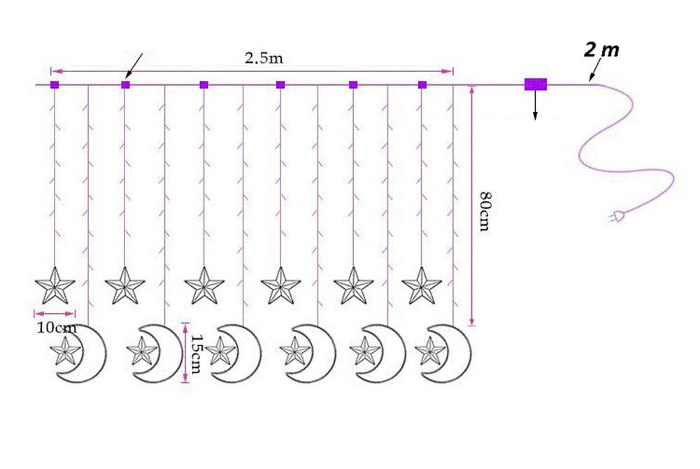 รีวิว SUNY [คลังสินค้าพร้อม] LED Moon Star Ramadan EId หลอดไฟประดับแบบสายอิสลามมุสลิมอุปกรณ์ตกแต่งงานปาร์ตี้