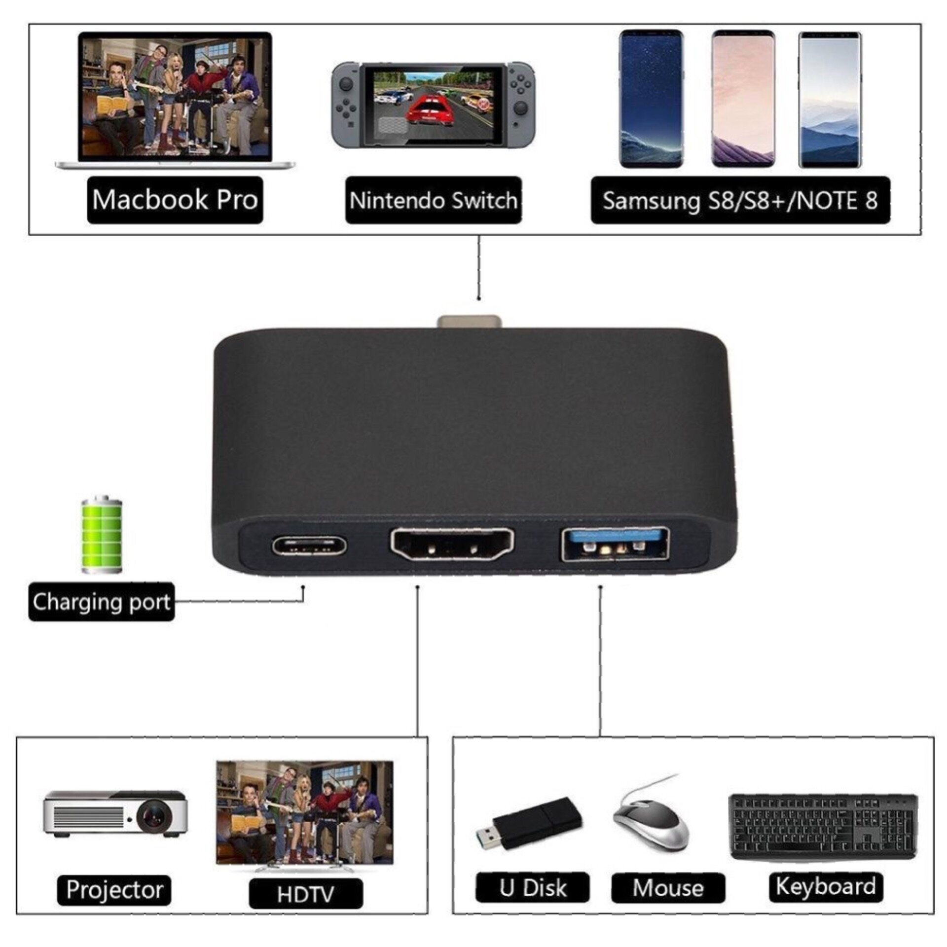 3 Ports USB C Adapter Hub to HDMI 4K Dex Mode For Samsung S8//9 Nintend Switch