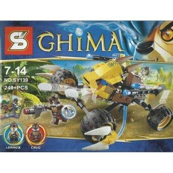 Ghima