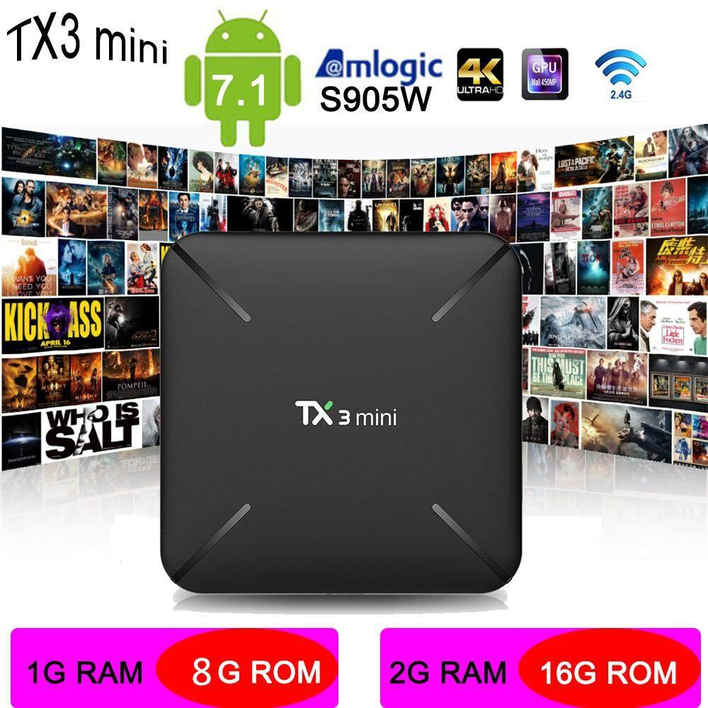 TX3 Mini UHD 4K Smart TV Box 1G 8G Android 7.1 Quad Core S905W WiFi H.265 Media