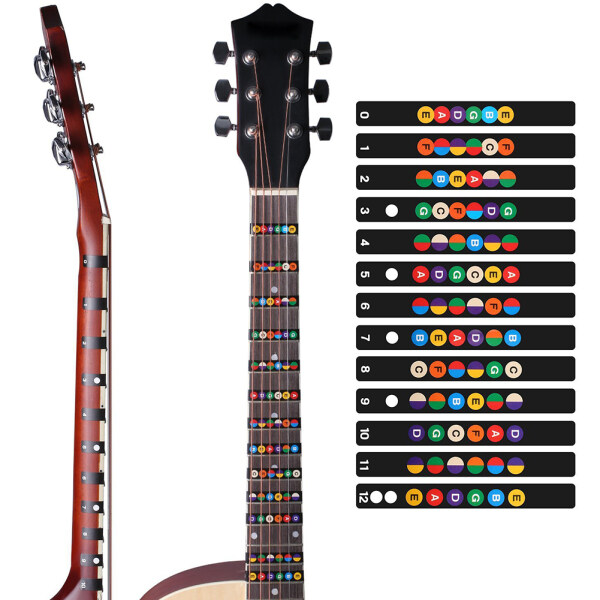 Colorful Guitar Fretboard Note Decal Beginners Fingerboard Sticker Label Map Frets Scale Malaysia