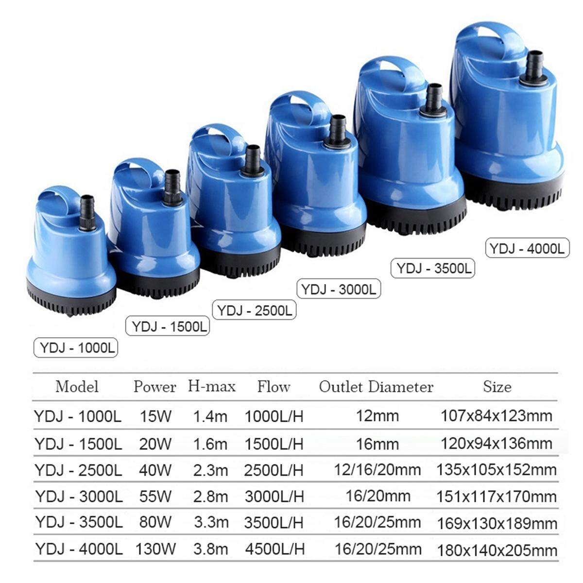【free Shipping + Super Deal + Limited Offer】15w/20w/40w/55w/80w/130w Ultra Quiet Universal Submersible Water Pump By Teamtop.