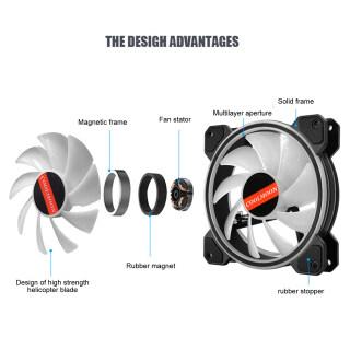 Quạt Zosc007 RGB, Đèn Hai Mặt, Ốp Lưng PC LED 5V ARGB Quạt Làm Mát thumbnail