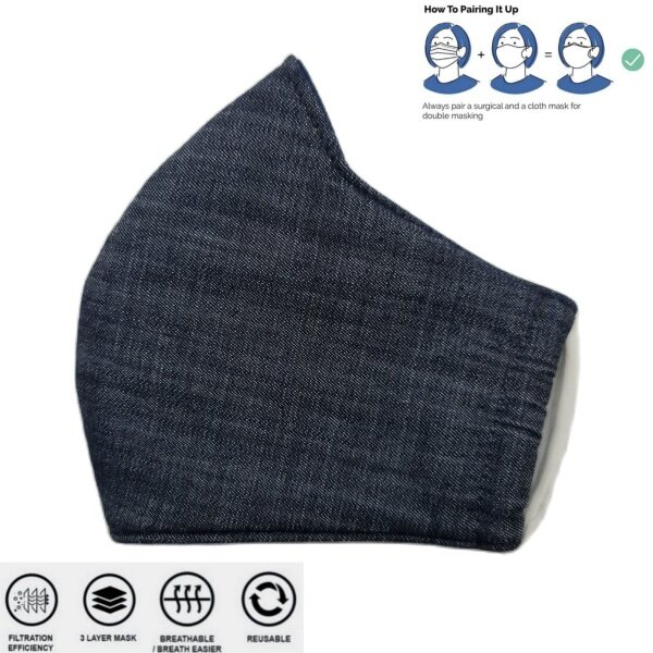 Washable Face Mask Ear Loop Mask (Black Jeans Pattern) - 3 Layers Anti Dust/Haze/Winter Washable Face Mask