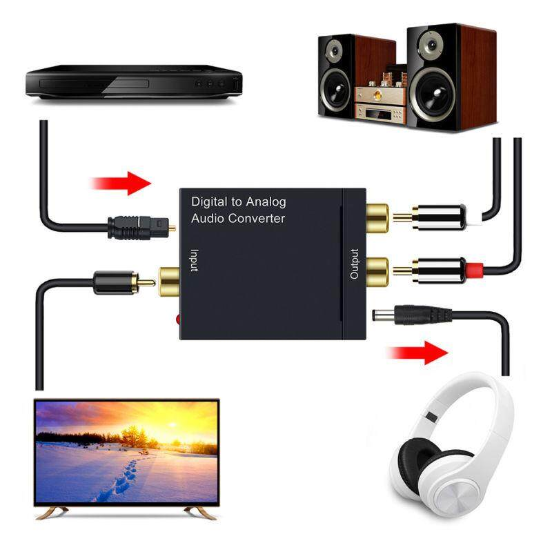 Toslink Bersumbu Sama Optik Digital Ke Analog Konverter Audio Adaptor Rca L/r By Flyhighway.