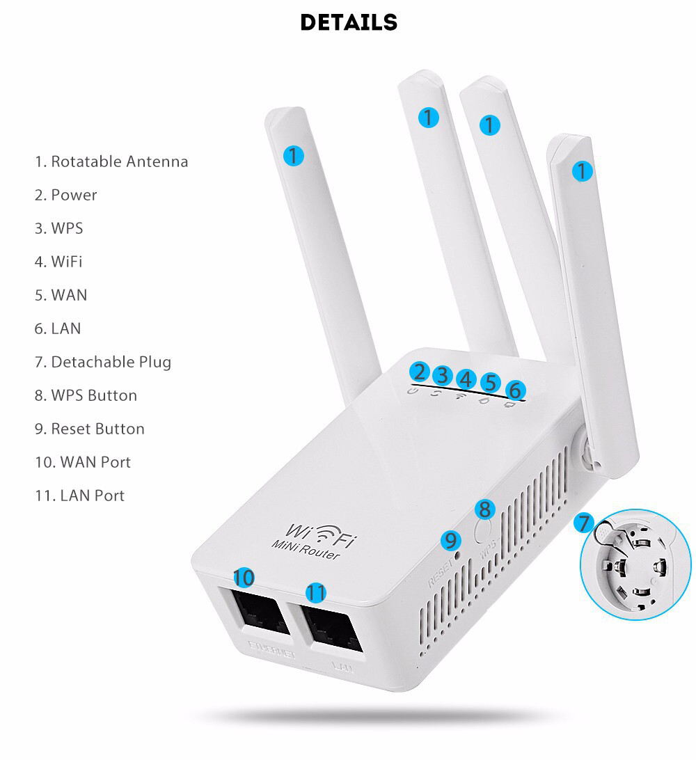 300//1200Mbps Dual Band Wifi Repeater/&Router,2.4G/& 5G Wireless-N Range Extender