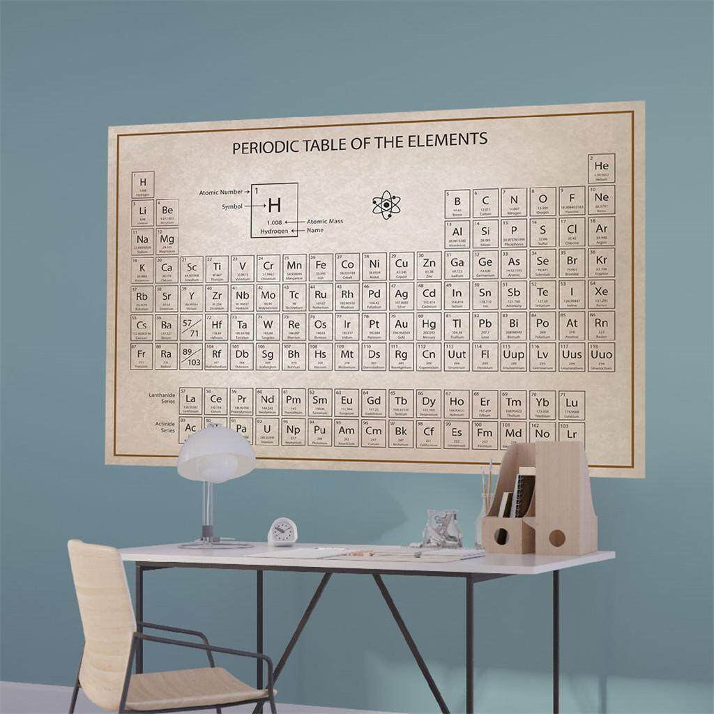 Amazing Periodic Table Display With Elements 150Th Anniversary International Year 2019 Safety Home Decor Wallpaper Diy Decor Kids Beutiful Home Inspiration Truamahrainfo