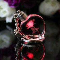 Fairy โคมไฟคริสตัลไฟเสน่ห์พวงกุญแจกุญแจทรงสี่เหลี่ยม-นานาชาติ.