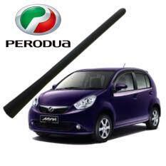 Car Stereo Receivers - Buy Car Stereo Receivers at Best Price in ...