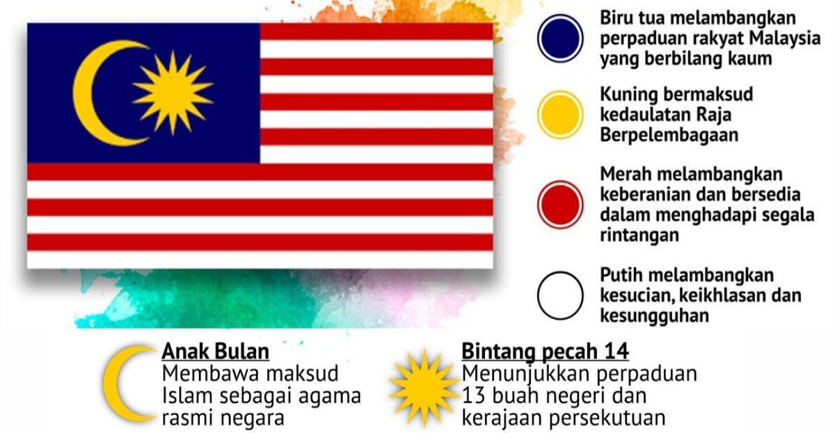 Maksud Anak Bulan Dan Bintang Dalam Bendera Malaysia