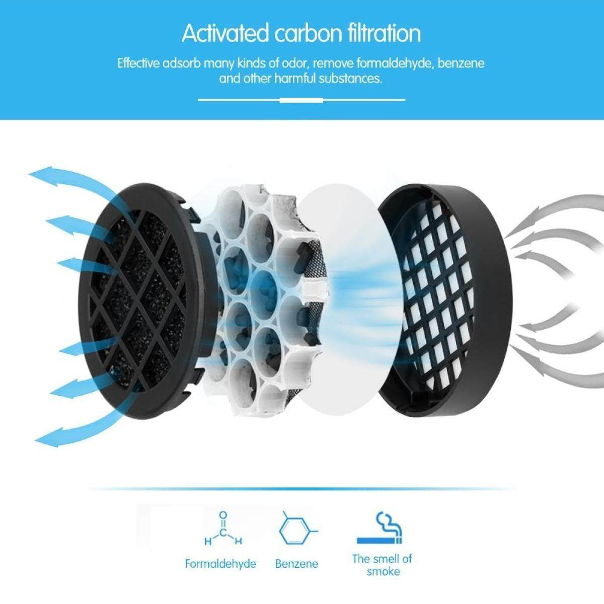 1PC HEPA Filter for Car Air Purifier Replacement Filter Cleaning Parts Activated Carbon Filters Set