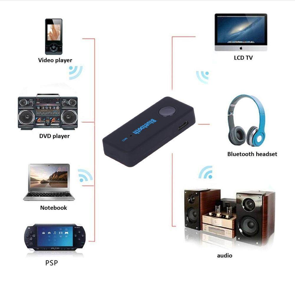 Adapter 4.1 Wireless Bluetooth AUX Audio Stereo Music Home Car Receiver Adapter