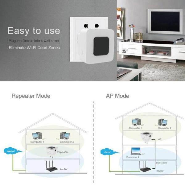 Bảng giá Bộ Lặp Wifi Không Dây Bền Không Dây Wifi Repeater Màn Hình Wifi + Bộ Lặp Bộ Tăng Cường Tín Hiệu Kết Hợp Không Dây Repeater Cải Thiện Bảo Hiểm Dễ Dàng Để Thực Hiện Phong Vũ