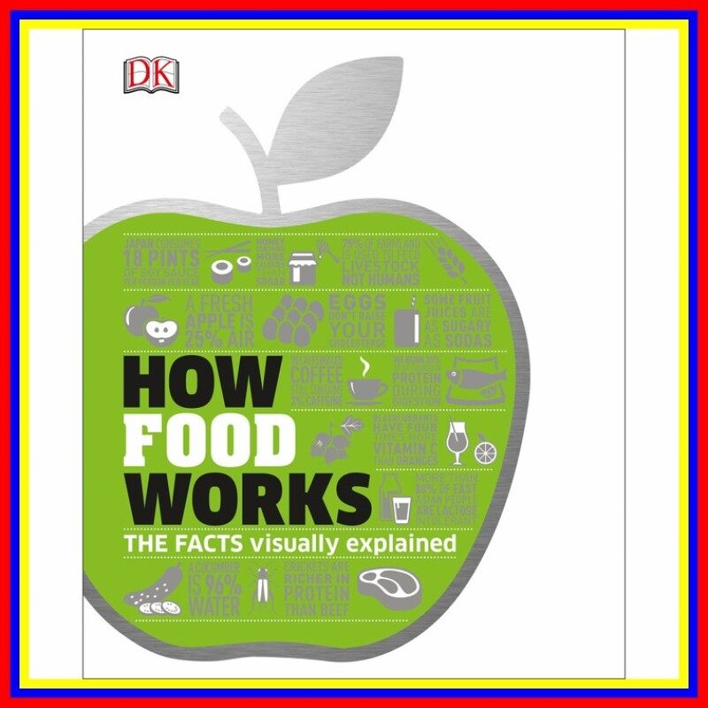 How Food Works The Facts Visually Explained Malaysia