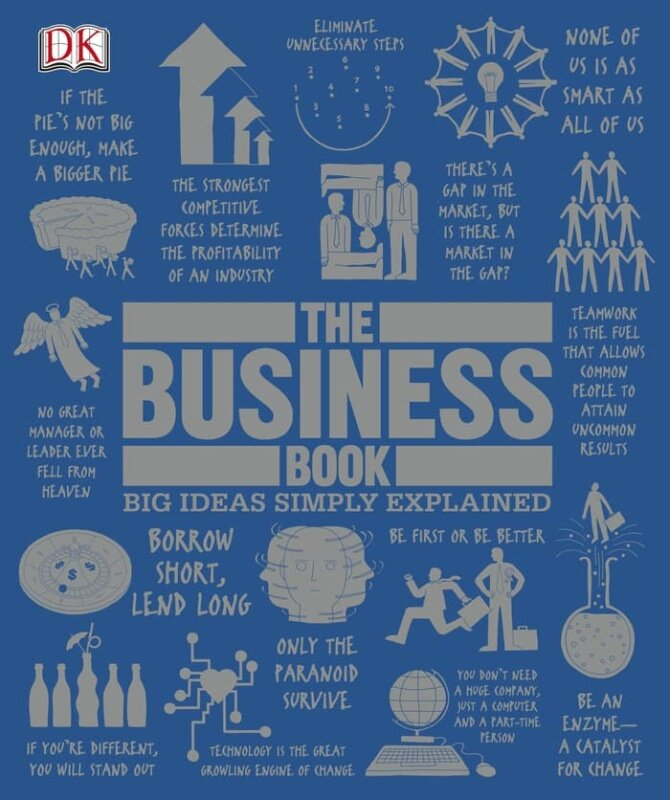 The Business Book Big Ideas Simply Explained Malaysia