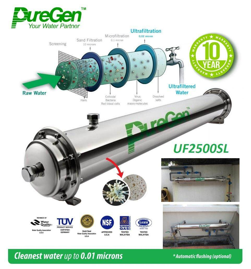 PureGen 40 Stainless Steel Membrane Super Ultra Filter, Super ultra filter