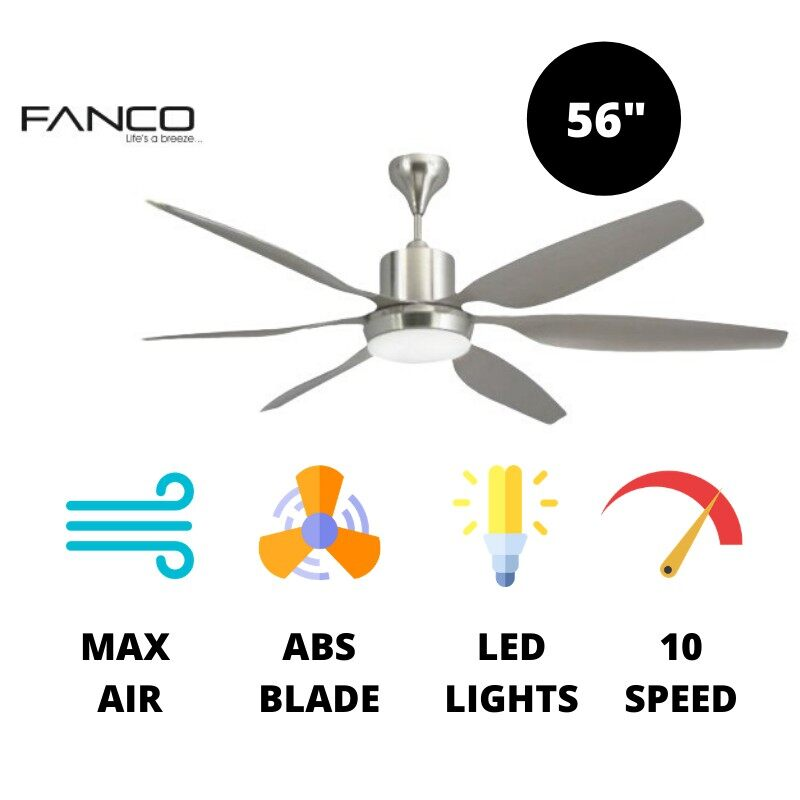 Fanco Raptor 56 Ceiling Fan LED Light Double Angle ABS Blade Max Air with Frequency Remote Control