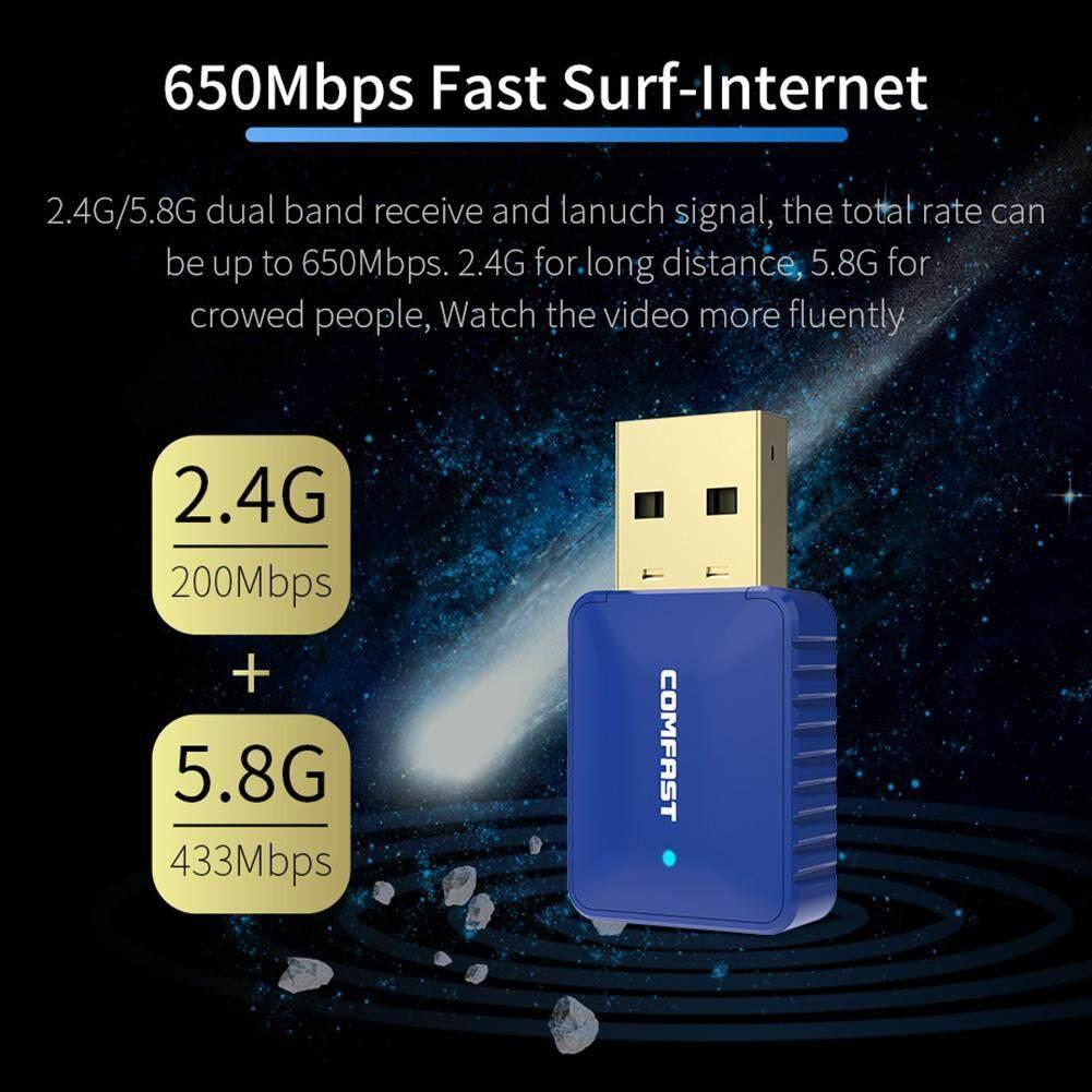Giá Comfast CF-726B BT4.2 650M Wifi + Bluetooth Không Dây Mạng Adapter