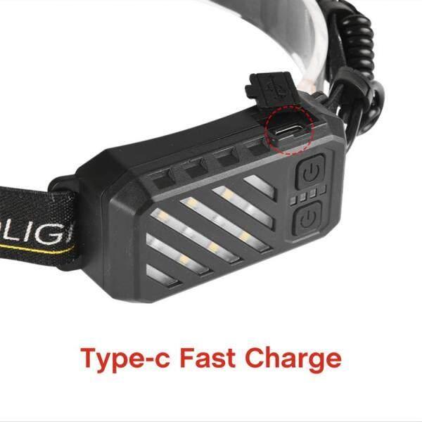 1 Chiếc Đèn Pha Ngoài Trời Đèn Pha Sạc USB Để Cắm Trại Đi Bộ Đường Dài Chiếu Sáng Ngoài Trời