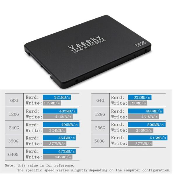 Bảng giá Jettingbuy 120-512GB 2.5 Ổ Cứng SSD SATA III MLC Ổ Cứng Lưu Trữ Thể Rắn Bên Trong Cho PC Phong Vũ