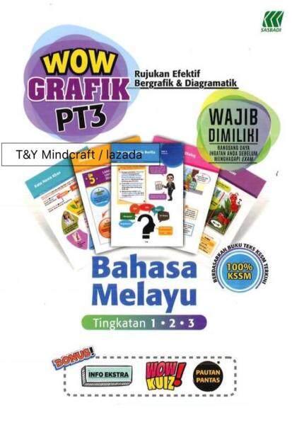 TNY WOW Grafik PT3 Bahasa Melayu NOTA Malaysia