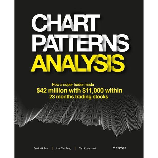 【 大将出版社 - NEW STOCK!!! 】Chart Patterns Analysis Malaysia