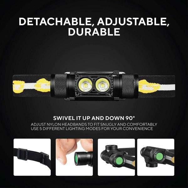 Sofirn D25S headlamp 18650 headlight SST40 LED 1200lm USB Rechargeable flashlight
