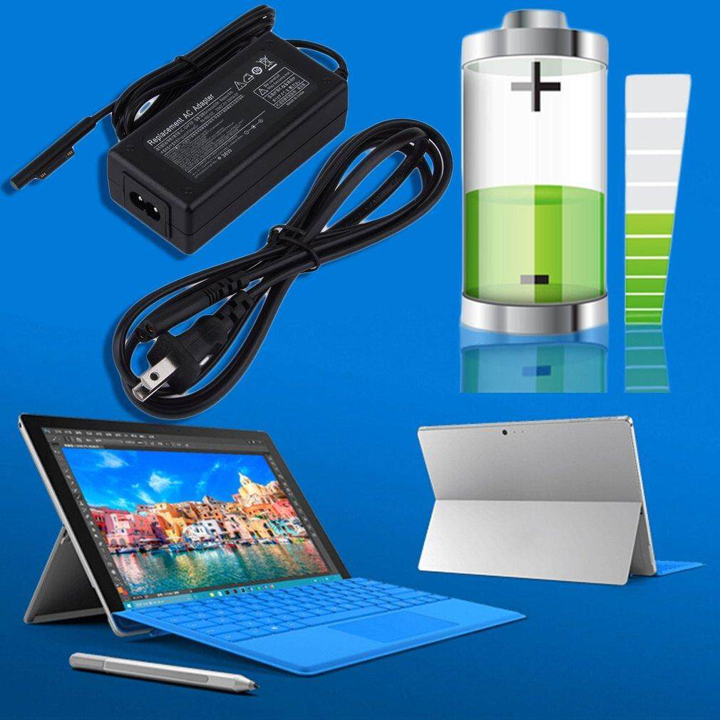 ELEC Hot 12V 2.58A 36W EU&US Plug AC Wall Charger Adapter p*ower Supply For M*icrosoft Windows Surface Pro 3 Tablet Charger Wholesale
