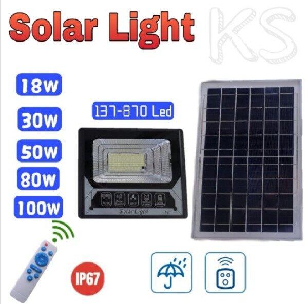 FCSG LED SOLAR LIGHT 18W/30W