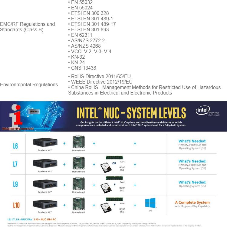 Intel NUC8i7BEH L6 Kit Core i7 2 7GHz~4 5GHz Quad-Core DIY Mini PC / Intel  NUC (Barebone)