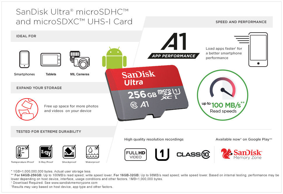 SanDisk Ultra 200GB MicroSDXC Verified for NIU Tek 5D by SanFlash 100MBs A1 U1 C10 Works with SanDisk