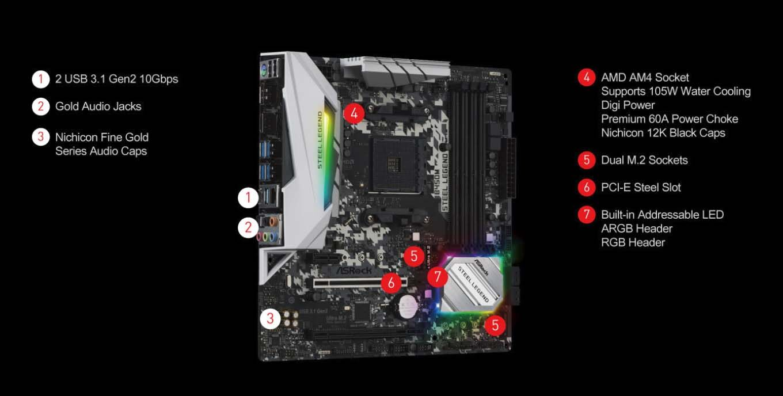 PWP ASRock B450M STEEL LEGEND mATX GAMING MOTHERBOARD & AMD RYZEN 5 2600  PROCESSOR