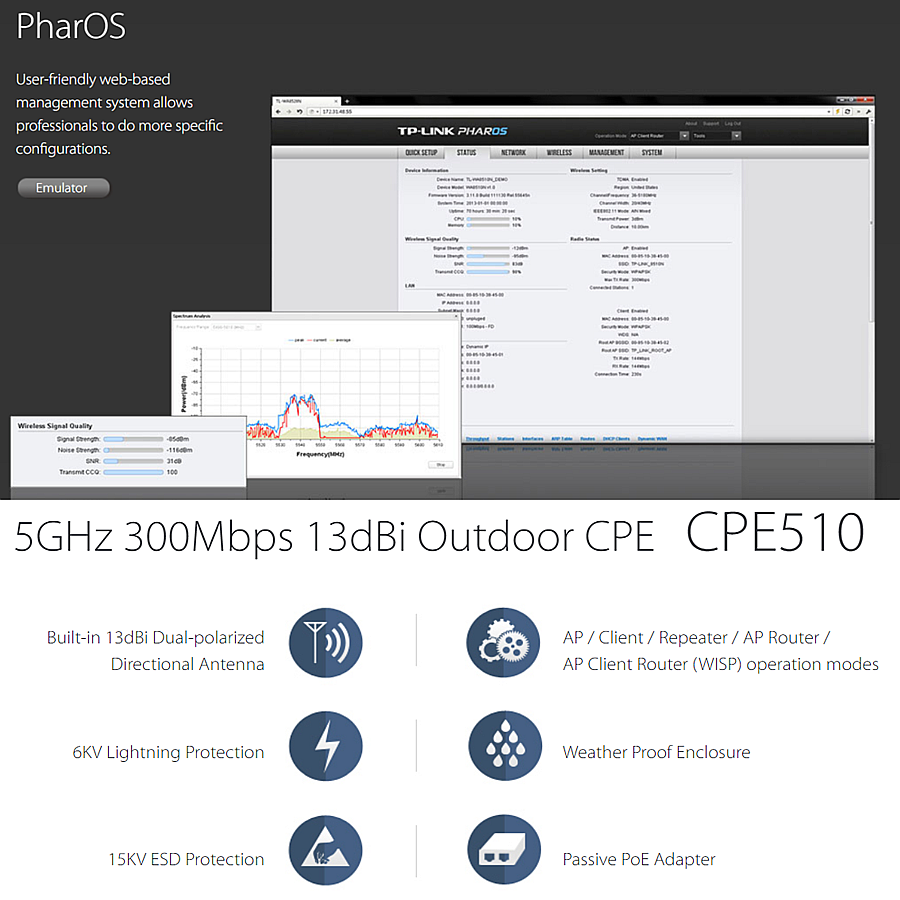 TP-LINK 5GHz 300Mbps 13dBi Outdoor CPE CPE510 15KM+