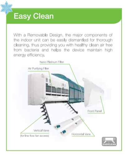 Amazing Mitsubishi Electric 2 0Hp Inverter Air Conditioner R32 Air Wiring Cloud Hisonuggs Outletorg